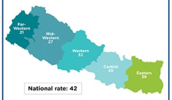 Abortion incidence and unintended pregnancy in Nepal